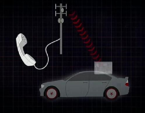Ta sig in i bilen med telefonen